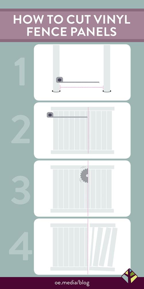 How to cut vinyl fence panels infographic showing the four steps